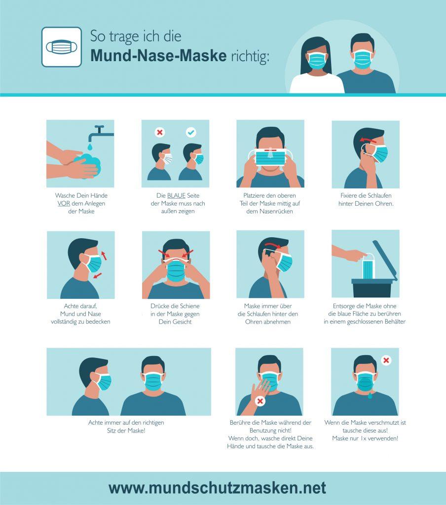 richtig-gesichtsmaske-mundschutz-anlegen
